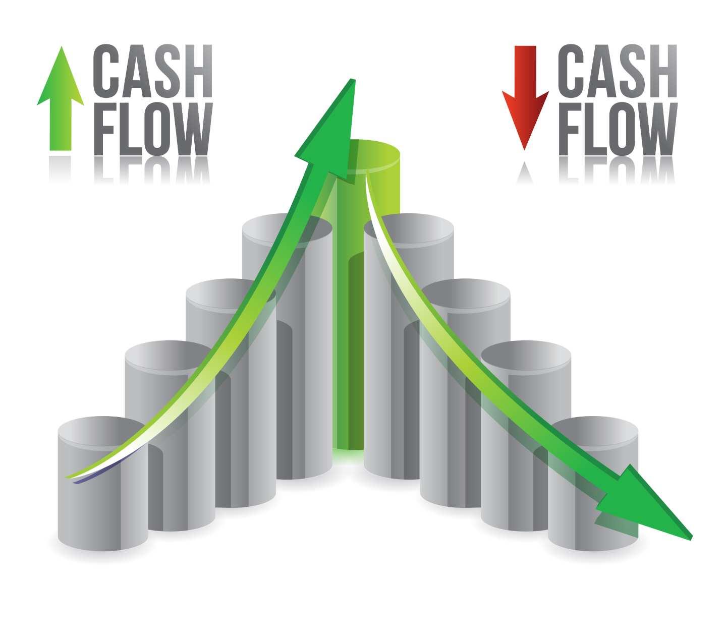 seasonal cash flow